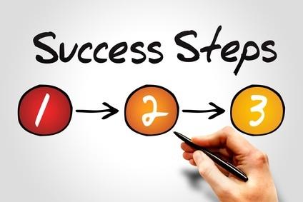 Virtual Wholesaling Step By Step Checklist